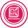 Identify Measurement Points and Processes