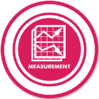 Identify Measurement Points and Processes | CorrectTech