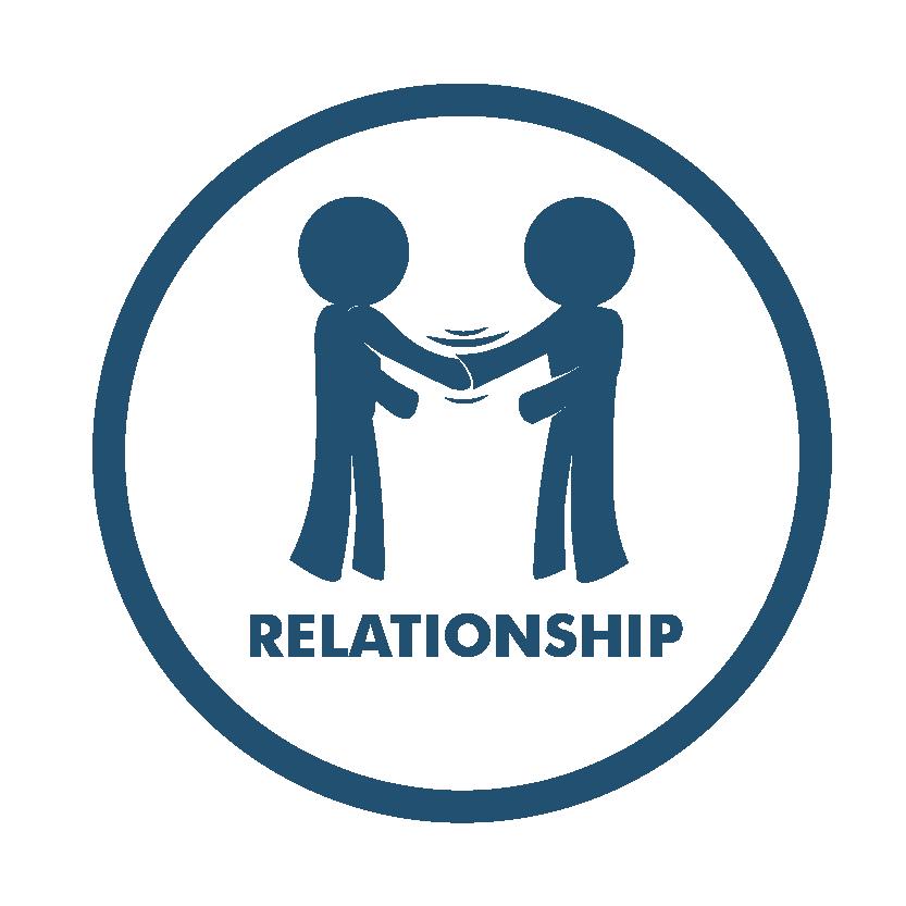 build relationship