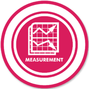 Evidence Based Practices - Measurement