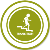 Evidence Based Practices - Transition